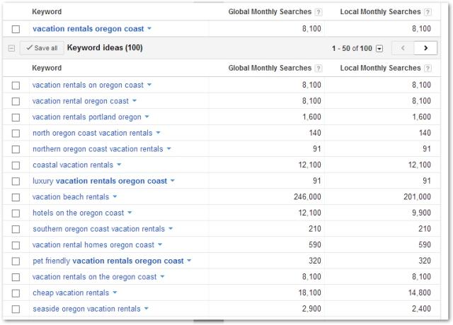 Google Keywords Tool