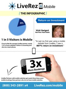 Mobile Websites for Vacation Rental Managers - Infographic
